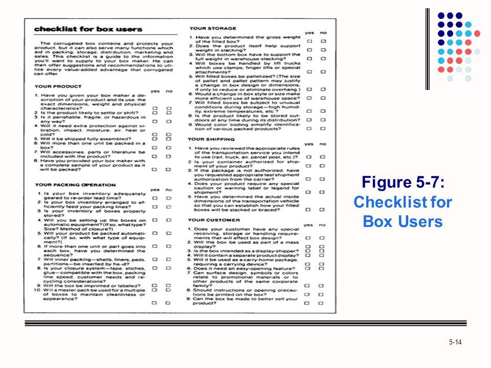 5-14 Figure 5-7: Checklist for Box Users