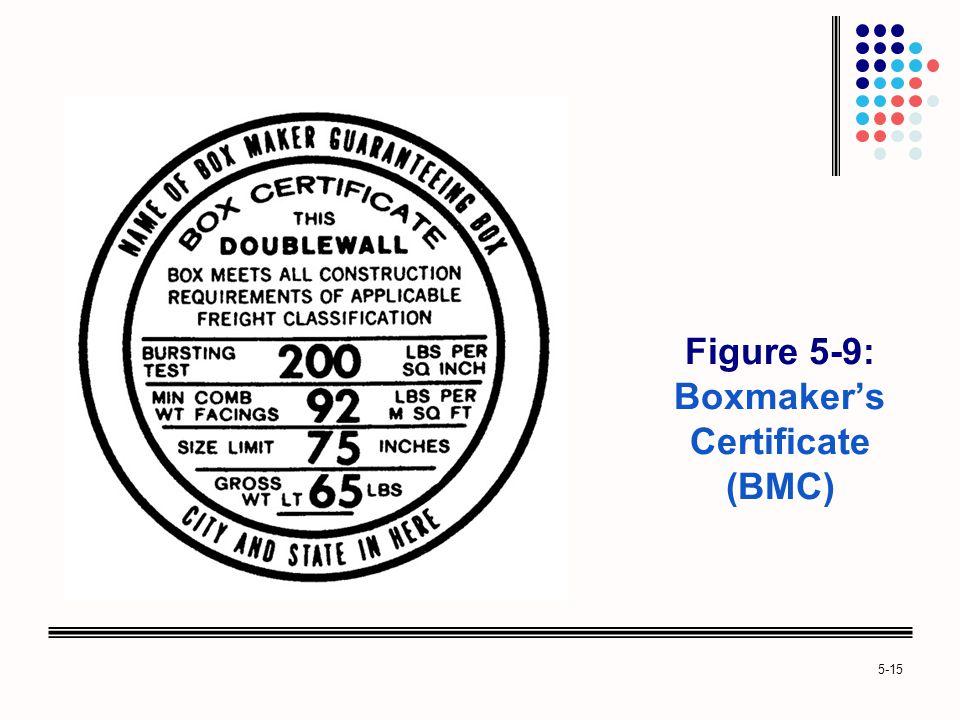 5-15 Figure 5-9: Boxmaker's Certificate (BMC)