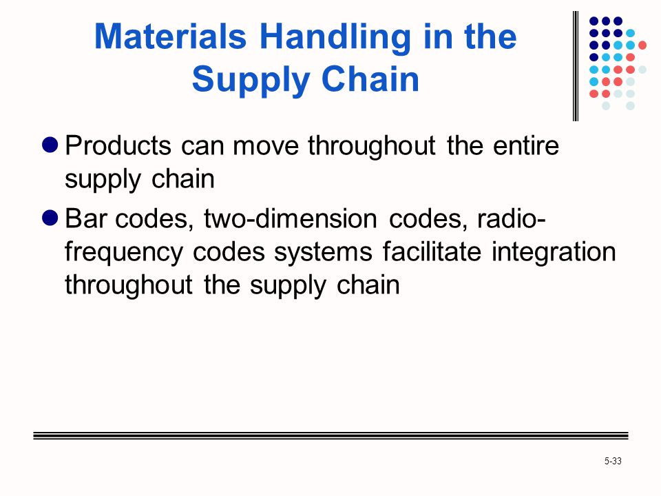 5-33 Materials Handling in the Supply Chain Products can move throughout the entire supply chain Bar codes, two-dimension codes, radio- frequency codes systems facilitate integration throughout the supply chain