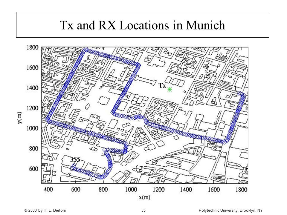 © 2000 by H. L. BertoniPolytechnic University, Brooklyn, NY35 Tx and RX Locations in Munich