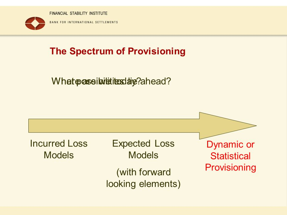 The Spectrum of Provisioning Incurred Loss Models Expected Loss Models (with forward looking elements) Dynamic or Statistical Provisioning Where are w