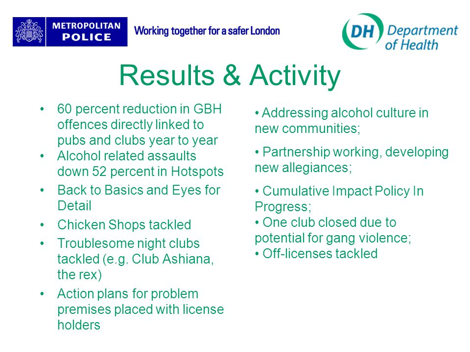 Results & Activity 60 percent reduction in GBH offences directly linked to pubs and clubs year to year Alcohol related assaults down 52 percent in Hotspots Back to Basics and Eyes for Detail Chicken Shops tackled Troublesome night clubs tackled (e.g.