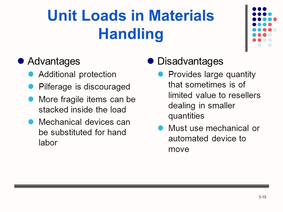 5-19 Unit Loads in Materials Handling Advantages Additional protection Pilferage is discouraged More fragile items can be stacked inside the load Mechanical devices can be substituted for hand labor Disadvantages Provides large quantity that sometimes is of limited value to resellers dealing in smaller quantities Must use mechanical or automated device to move