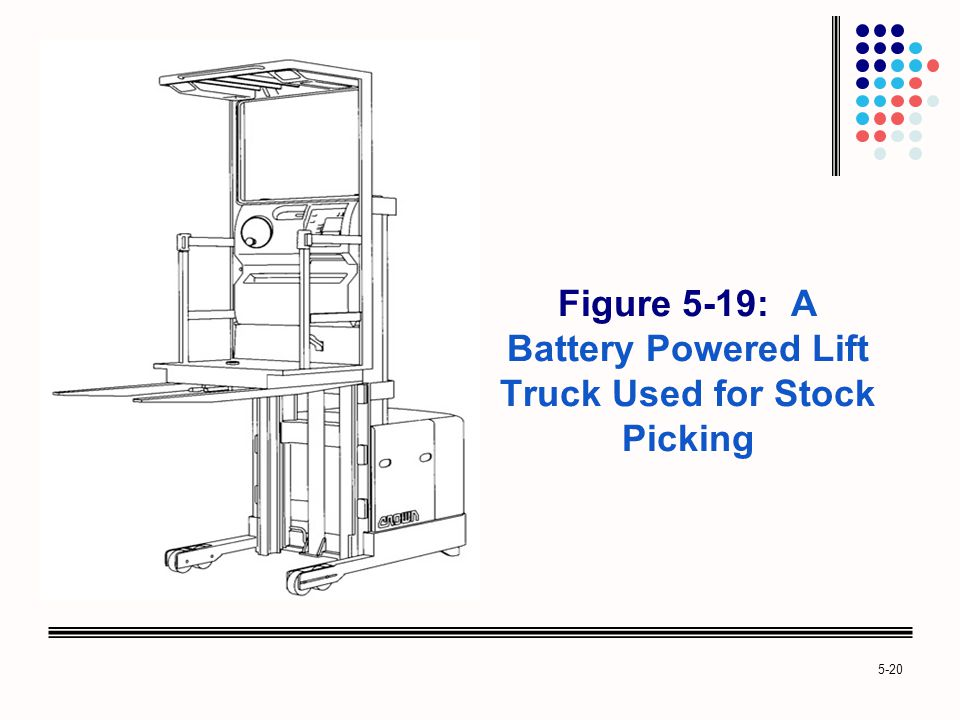 5-20 Figure 5-19: A Battery Powered Lift Truck Used for Stock Picking