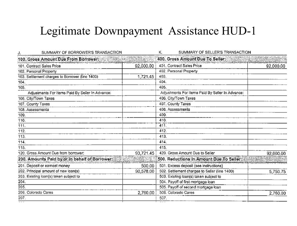 15402 E. Arizona - HUD-1 Settlement Sheet