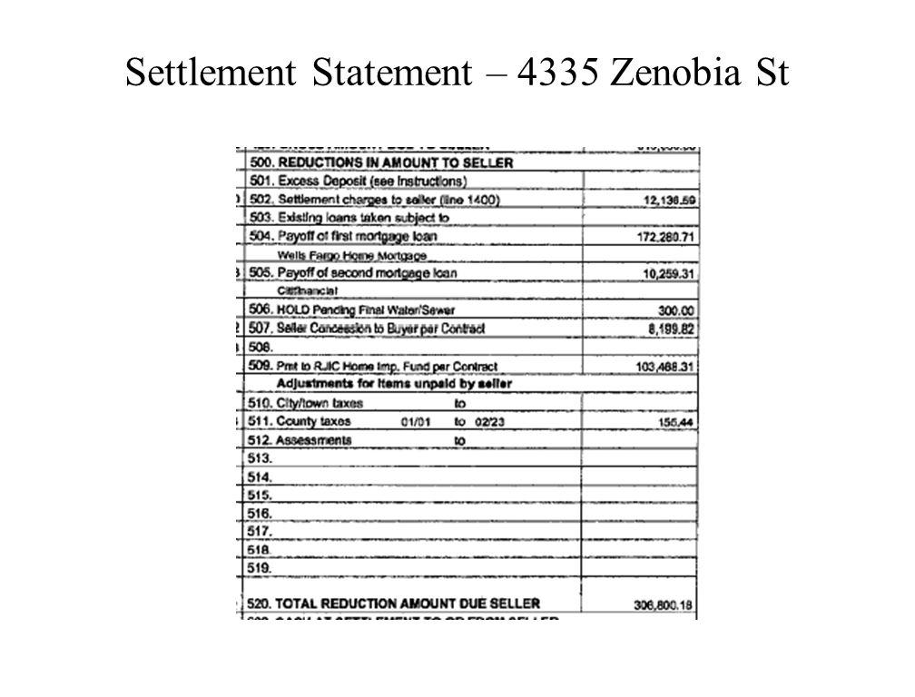 Listing History – 4335 Zenobia St.