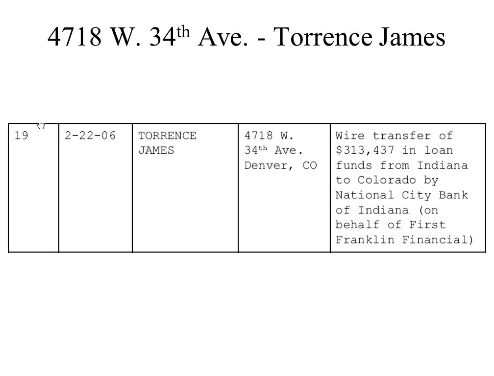 4718 W. 34 th Ave. - Torrence James