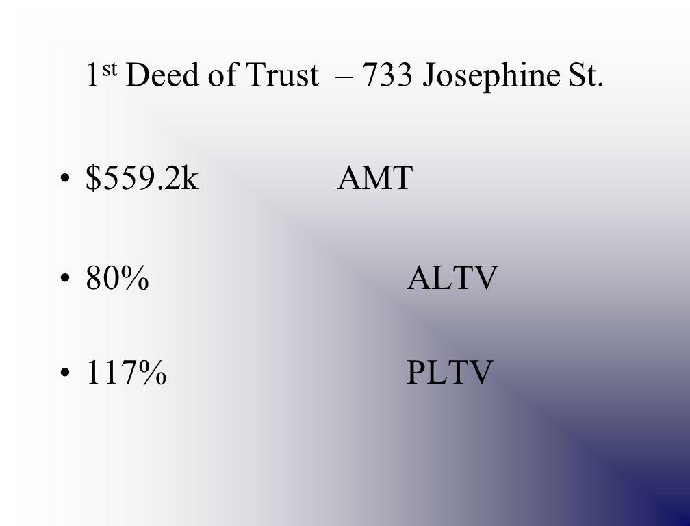733 Josephine – MLS Listing Cont'd