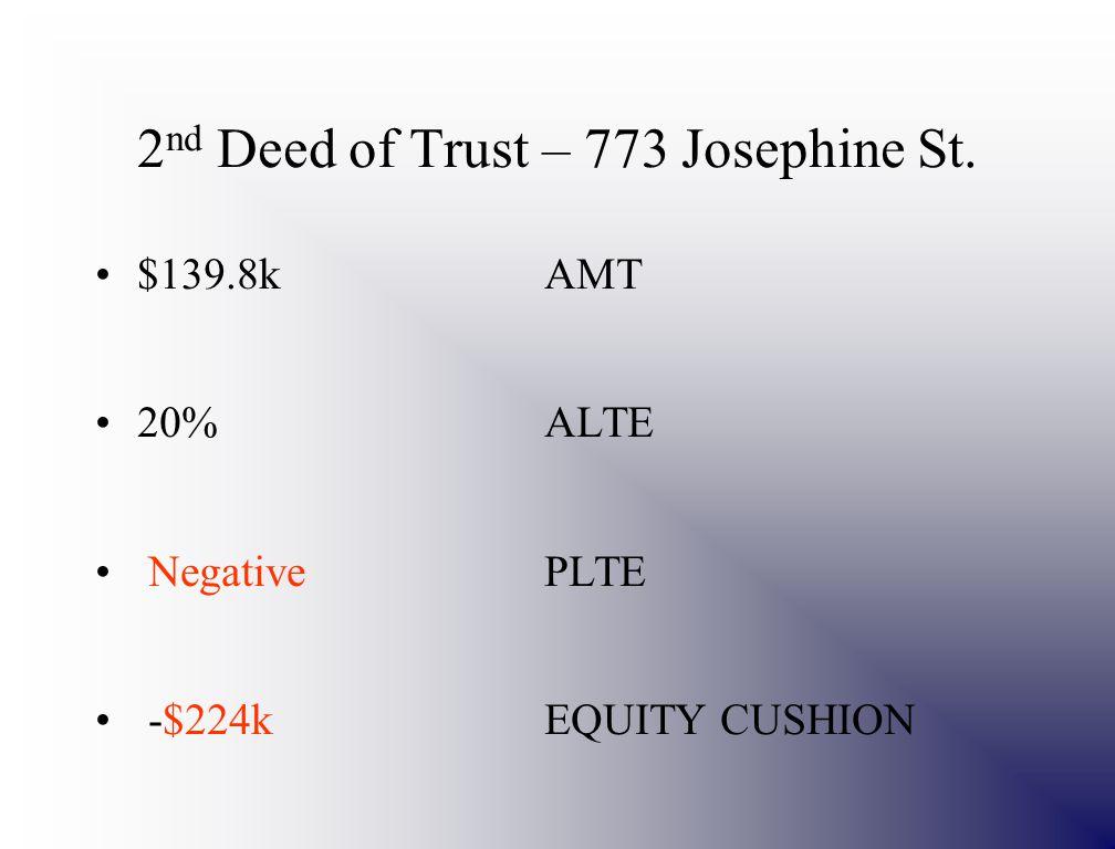 1 st Deed of Trust – 733 Josephine St. $559.2kAMT 80%ALTV 117%PLTV