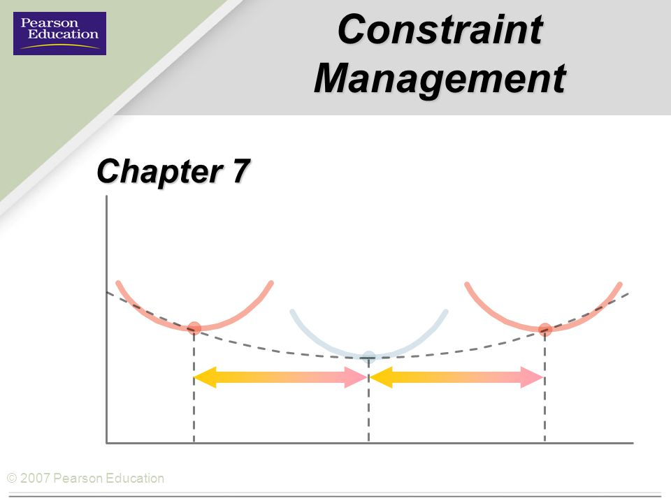 © 2007 Pearson Education Constraint Management Chapter 7