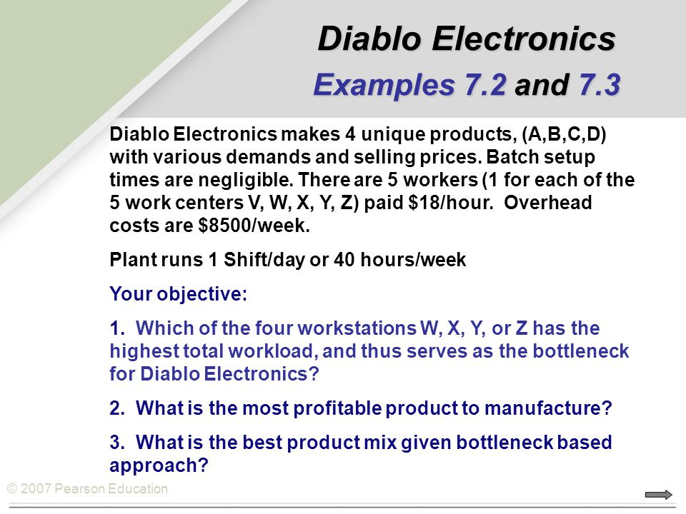 © 2007 Pearson Education Diablo Electronics makes 4 unique products, (A,B,C,D) with various demands and selling prices. Batch setup times are negligib