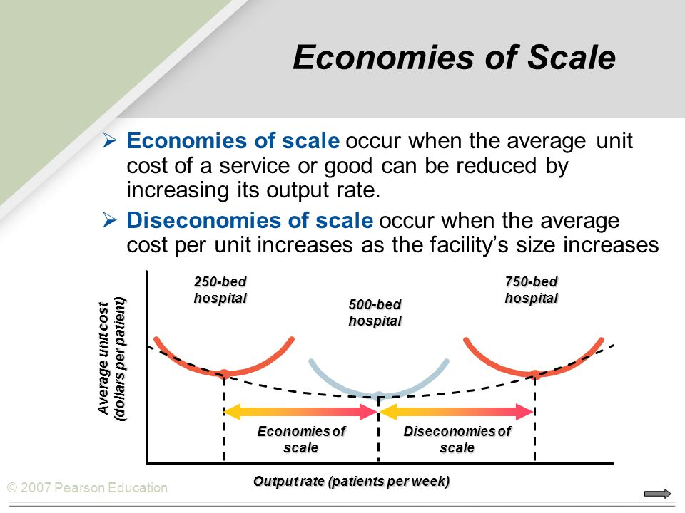 © 2007 Pearson Education Economies of Scale  Economies of scale occur when the average unit cost of a service or good can be reduced by increasing it