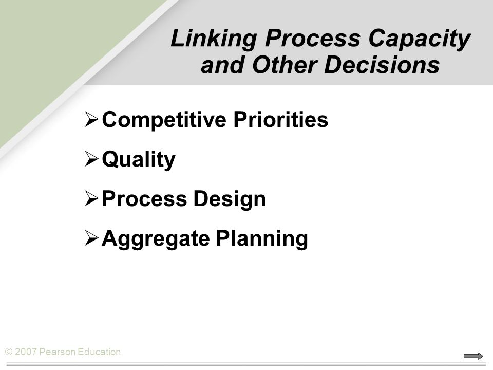 © 2007 Pearson Education  Competitive Priorities  Quality  Process Design  Aggregate Planning Linking Process Capacity and Other Decisions