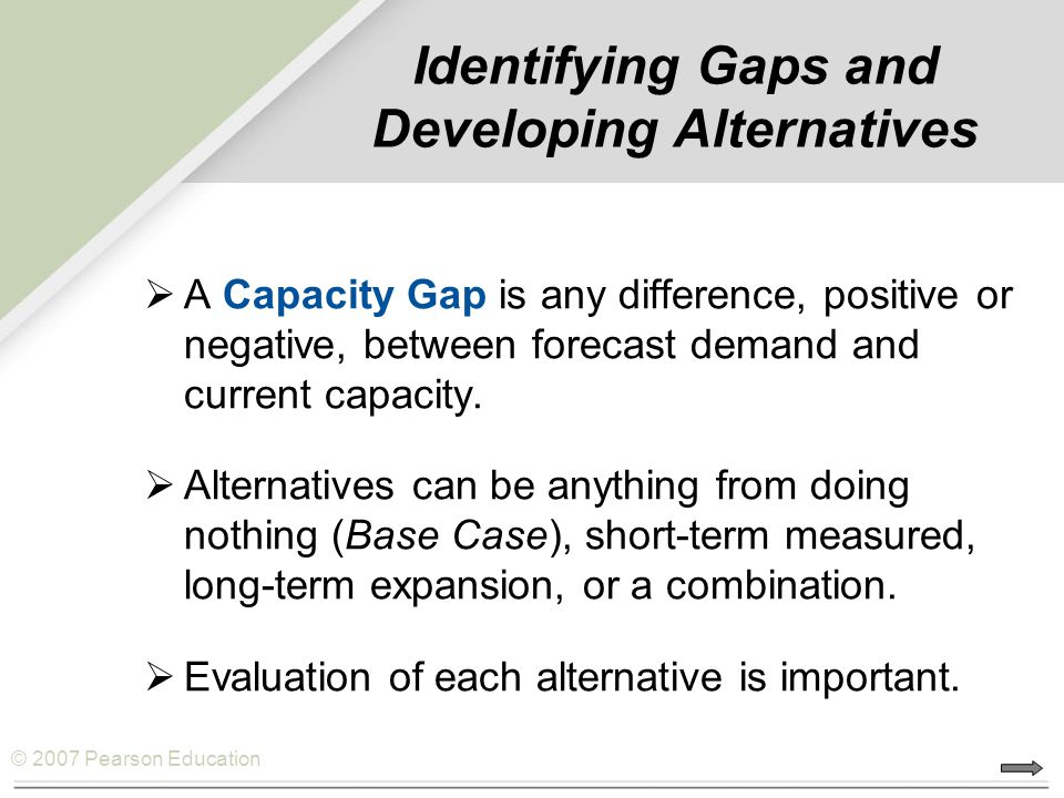© 2007 Pearson Education Identifying Gaps and Developing Alternatives  A Capacity Gap is any difference, positive or negative, between forecast deman