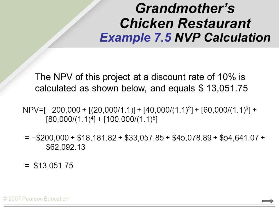 © 2007 Pearson Education Grandmother's Chicken Restaurant Example 7.5 NVP Calculation The NPV of this project at a discount rate of 10% is calculated