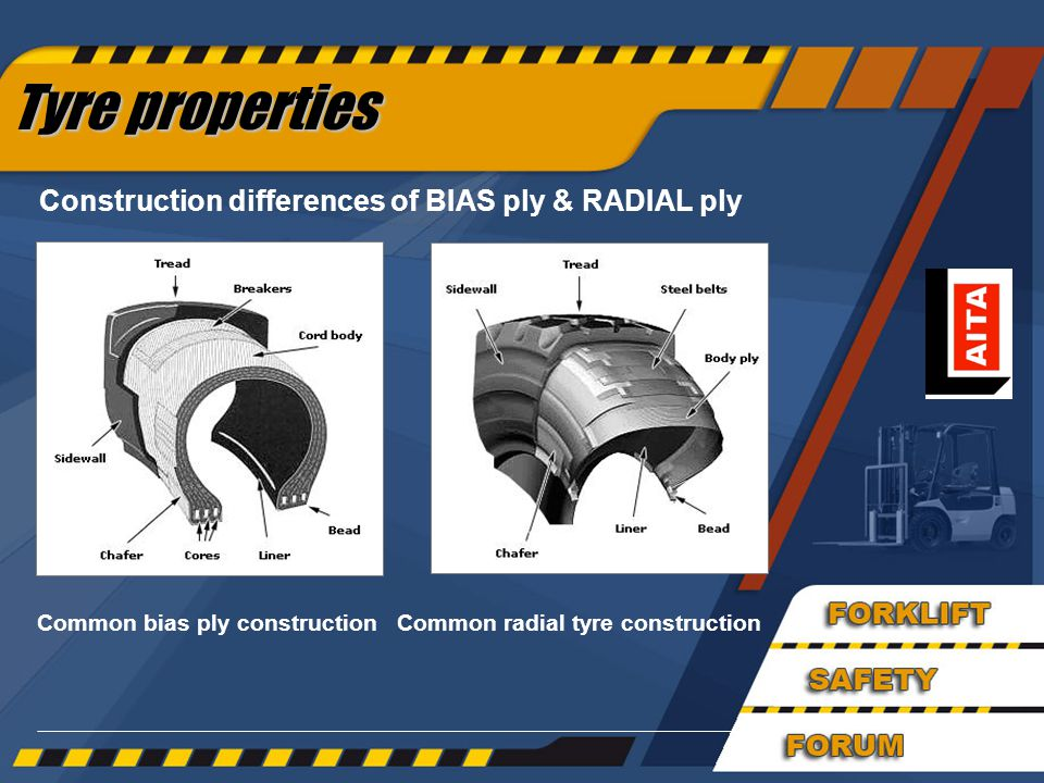 35 Construction differences of BIAS ply & RADIAL ply Common bias ply construction Common radial tyre construction Tyre properties