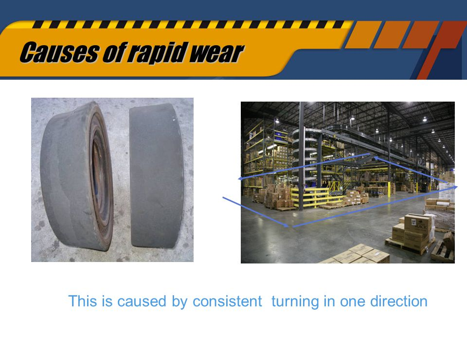 66 Causes of rapid wear This is caused by consistent turning in one direction