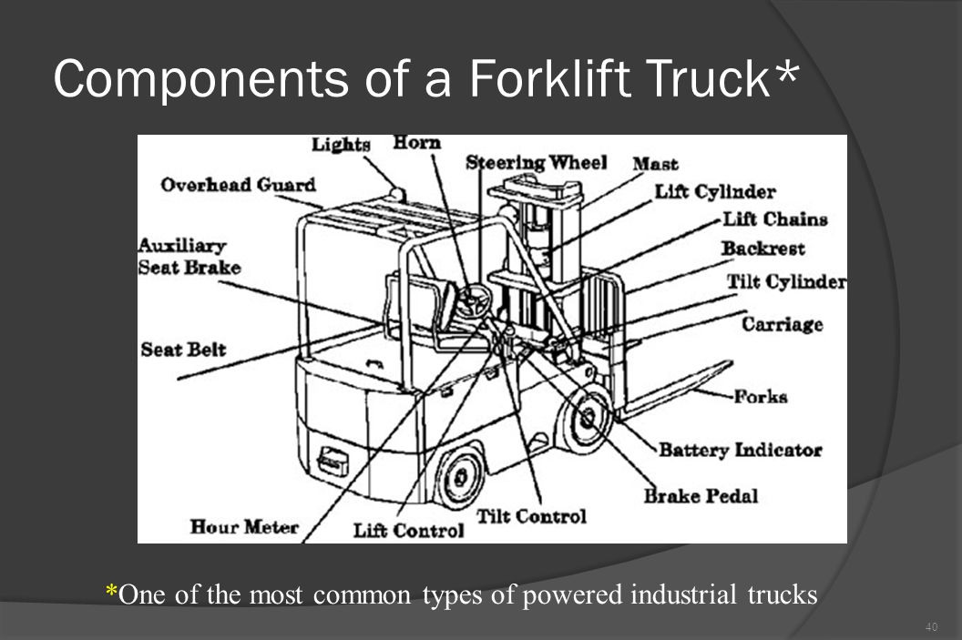 Components of a Forklift Truck* 40 *One of the most common types of powered industrial trucks