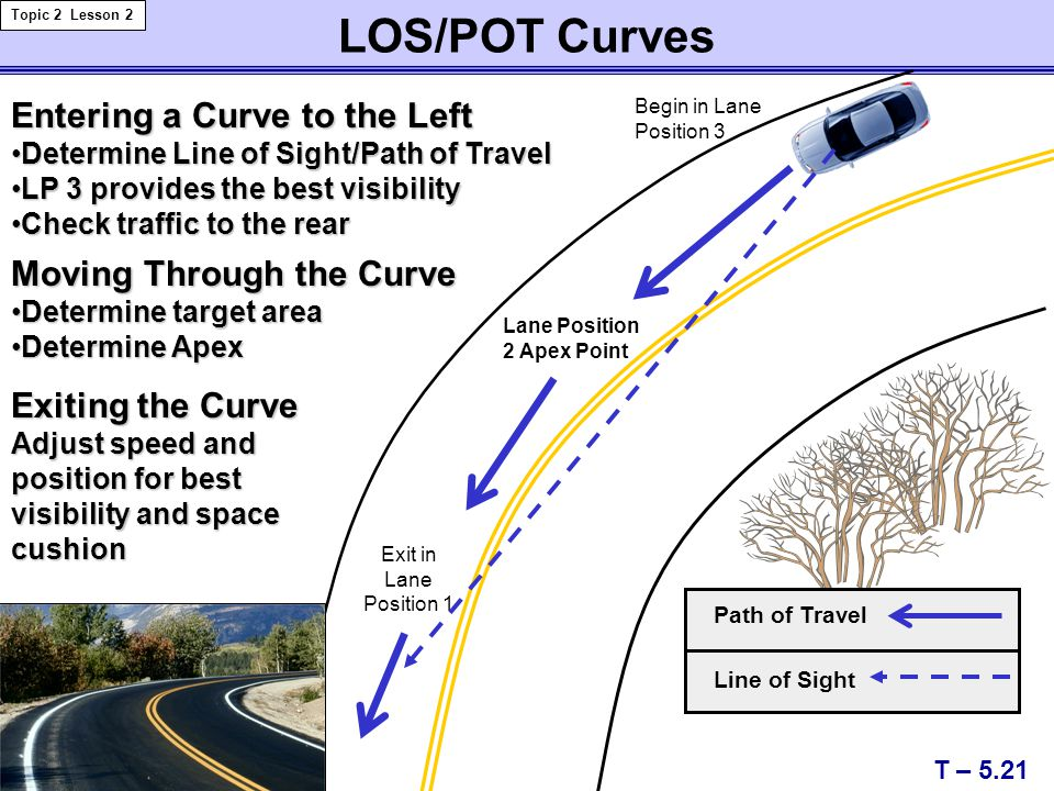 LOS/POT Curves T – 5.21 Topic 2 Lesson 2 Begin in Lane Position 3 Lane Position 2 Apex Point Exit in Lane Position 1 Path of Travel Line of Sight Ente