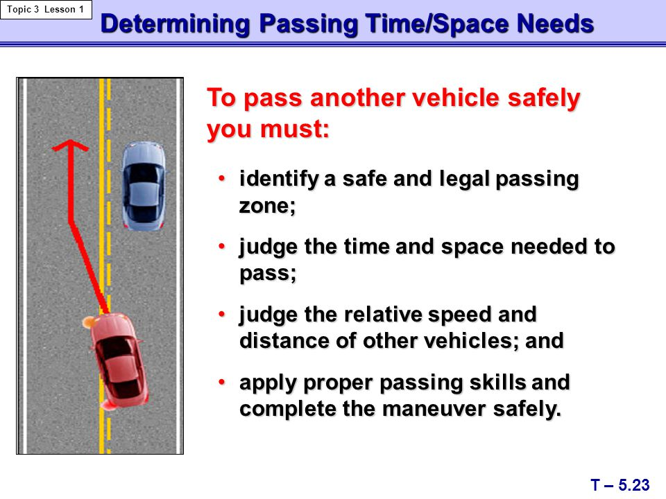 Identifying a Safe and Legal Passing Zone Determining Passing Time/Space Needs Determining Passing Time/Space Needs Topic 3 Lesson 1 T – 5.23a time 2.the time you will need to pass safely 3.the space 3.the space you will need to safely pass the other vehicle Before you pass, you must determine: TRAVEL TIME = SPACE  Formula – Speed + ½ speed = feet per second (fps) traveled  60 mph -- 60 + 30 = 90 fps 1.if you are in a legal passing zone broken line = pass with cautionbroken line = pass with caution solid line = no passingsolid line = no passing list other areas where passing is prohibitedlist other areas where passing is prohibited