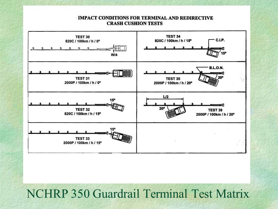 NCHRP 350 Guardrail Terminal Test Matrix