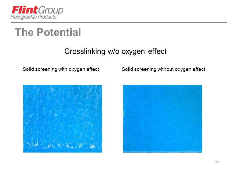 29 Crosslinking w/o oxygen effect Solid screening with oxygen effectSolid screening without oxygen effect The Potential