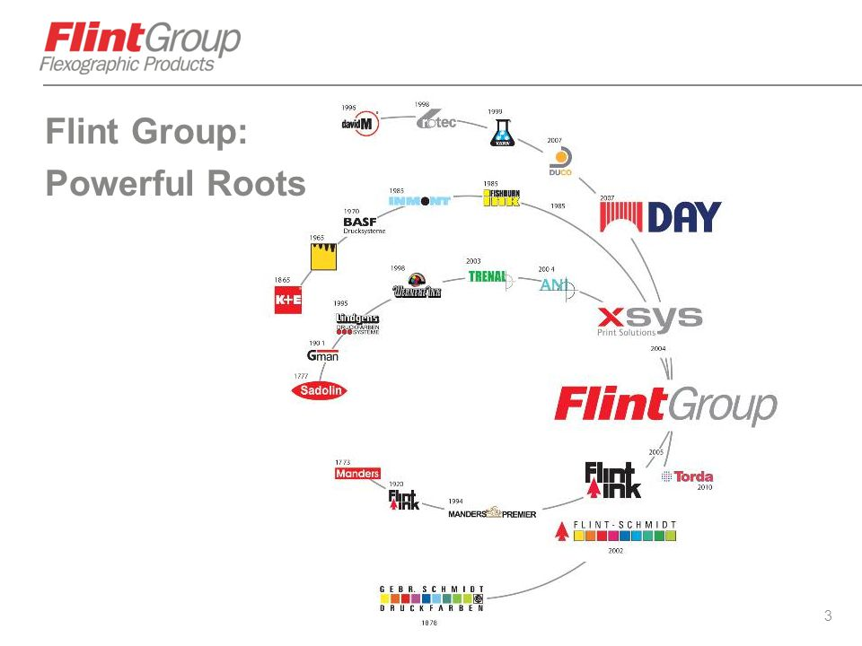 3 Flint Group: Powerful Roots