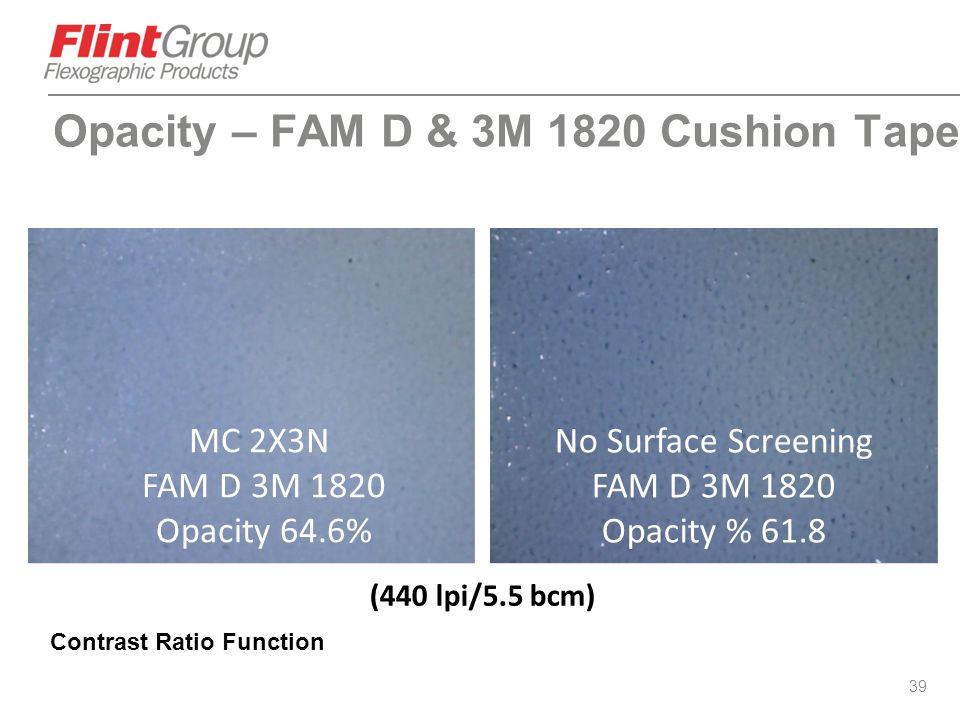 39 Opacity – FAM D & 3M 1820 Cushion Tape MC 2X3N FAM D 3M 1820 Opacity 64.6% No Surface Screening FAM D 3M 1820 Opacity % 61.8 (440 lpi/5.5 bcm) Cont