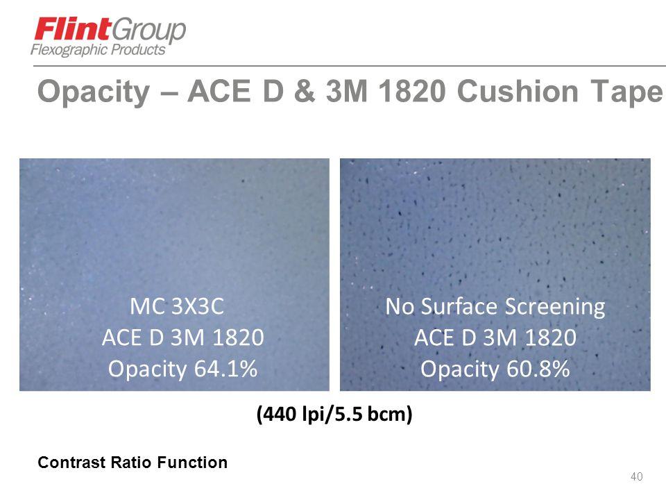 40 Opacity – ACE D & 3M 1820 Cushion Tape MC 3X3C ACE D 3M 1820 Opacity 64.1% No Surface Screening ACE D 3M 1820 Opacity 60.8% (440 lpi/5.5 bcm) Contr