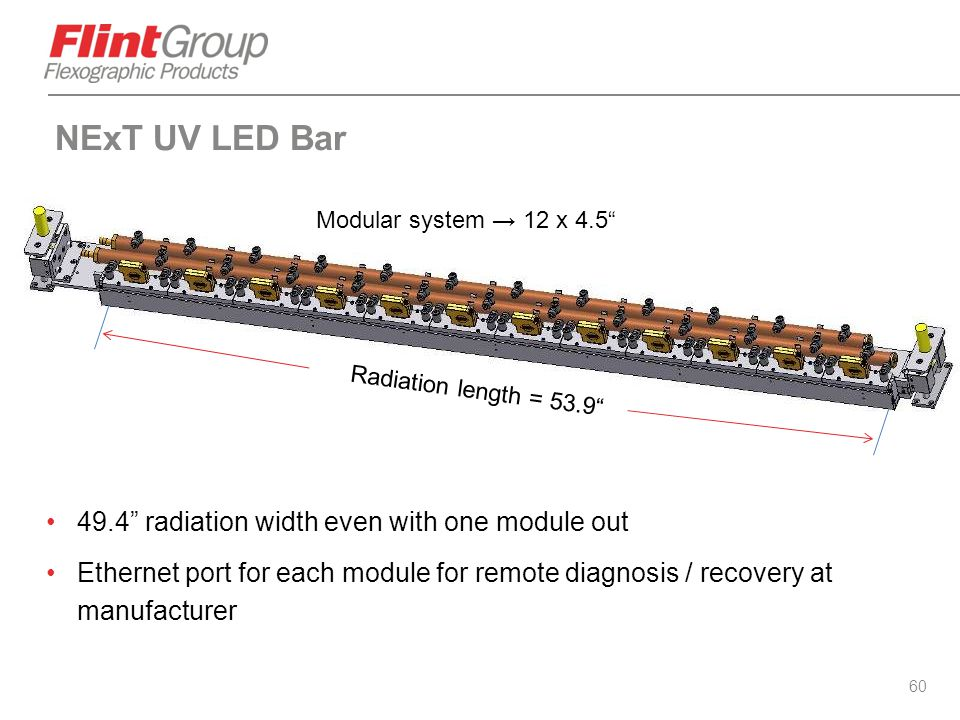 """60 NExT UV LED Bar Radiation length = 53.9"""" Modular system → 12 x 4.5"""" 49.4"""" radiation width even with one module out Ethernet port for each module fo"""