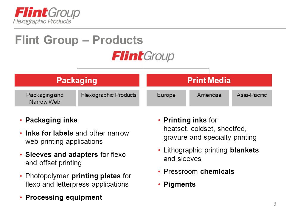 8 Flint Group – Products PackagingPrint Media EuropeAmericasAsia-PacificPackaging and Narrow Web Flexographic Products Packaging inks Inks for labels