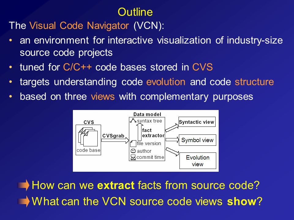 The Visual Code Navigator (VCN): an environment for interactive visualization of industry-size source code projects tuned for C/C++ code bases stored