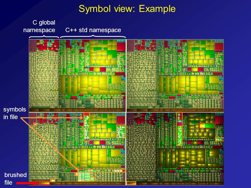 Symbol view: Example C global namespace C++ std namespace brushed file symbols in file