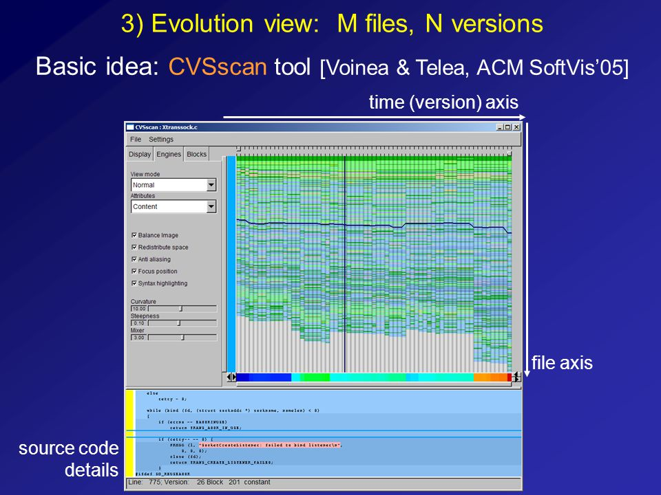 3) Evolution view: M files, N versions time (version) axis file axis source code details Basic idea: CVSscan tool [Voinea & Telea, ACM SoftVis'05]