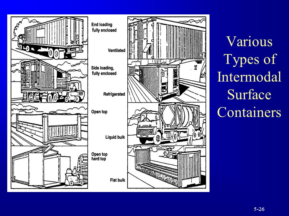 5-26 Various Types of Intermodal Surface Containers