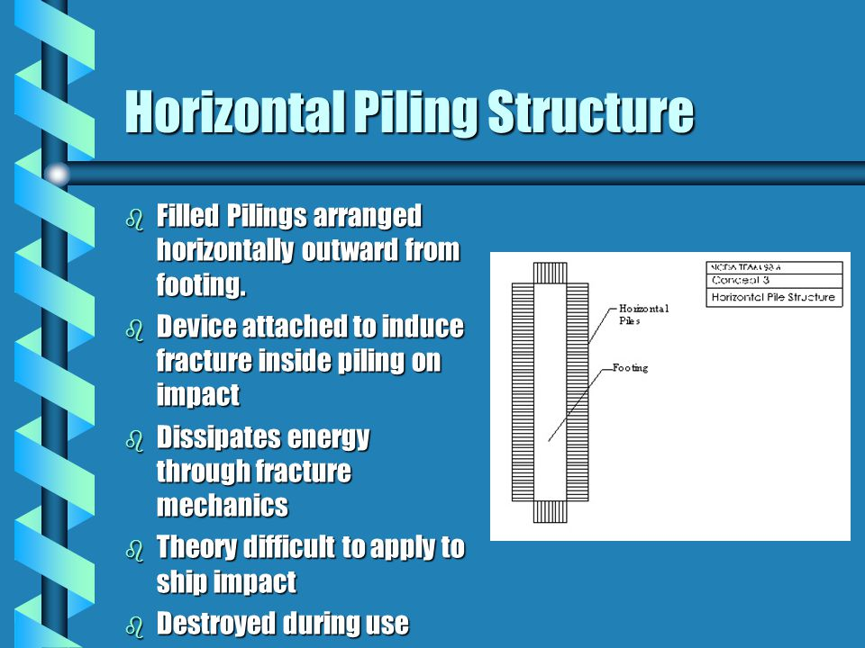 Horizontal Piling Structure b Filled Pilings arranged horizontally outward from footing.
