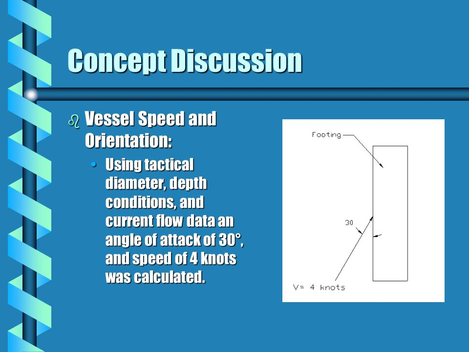 Concept Discussion b Vessel Speed and Orientation: Using tactical diameter, depth conditions, and current flow data an angle of attack of 30°, and speed of 4 knots was calculated.Using tactical diameter, depth conditions, and current flow data an angle of attack of 30°, and speed of 4 knots was calculated.
