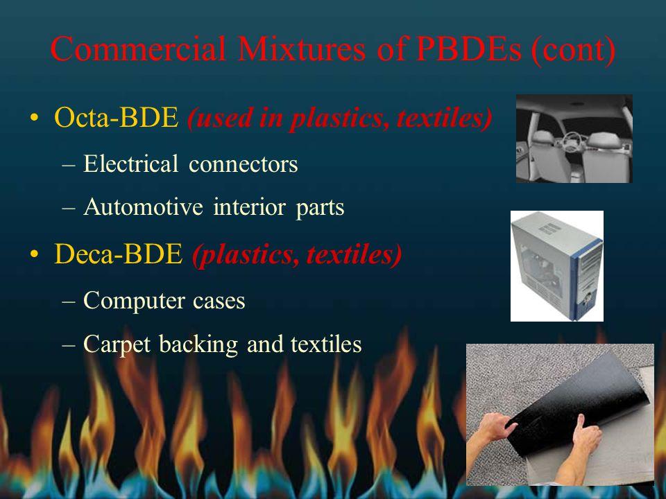 Commercial Mixtures of PBDEs (cont) Octa-BDE (used in plastics, textiles) –Electrical connectors –Automotive interior parts Deca-BDE (plastics, textiles) –Computer cases –Carpet backing and textiles