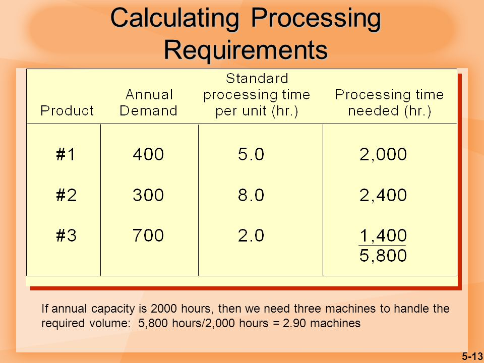 5-13 Calculating Processing Requirements If annual capacity is 2000 hours, then we need three machines to handle the required volume: 5,800 hours/2,000 hours = 2.90 machines