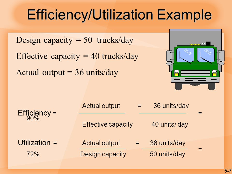5-7 Actual output = 36 units/day Efficiency = = 90% Effective capacity 40 units/ day Utilization = Actual output = 36 units/day = 72% Design capacity 50 units/day Efficiency/Utilization Example Design capacity = 50 trucks/day Effective capacity = 40 trucks/day Actual output = 36 units/day