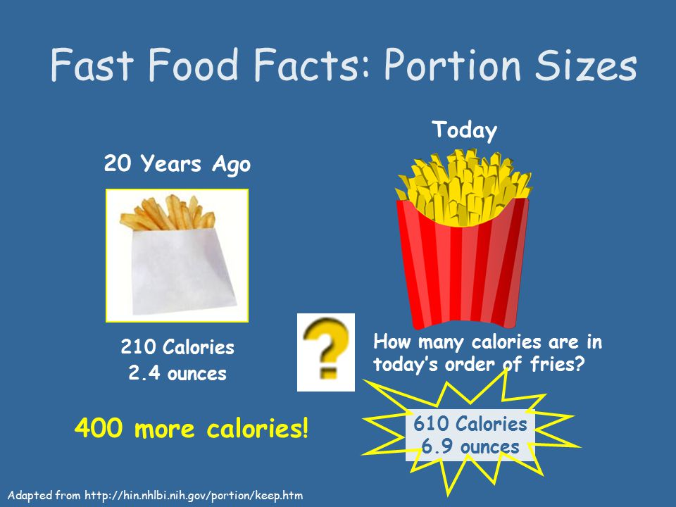 20 Years Ago Today How many calories are in today's order of fries.