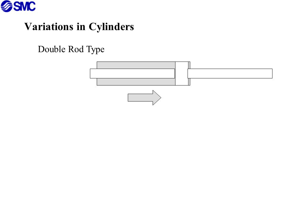 Tandem Type 1 Variations in Cylinders Double Rod Type 23