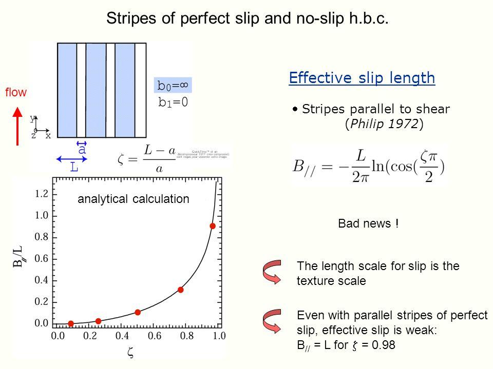 Stripes of perfect slip and no-slip h.b.c.