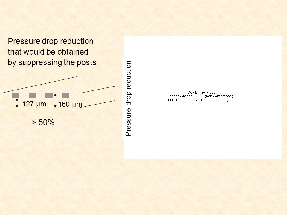 Pressure drop reduction that would be obtained by suppressing the posts 127 µm 160 µm > 50%