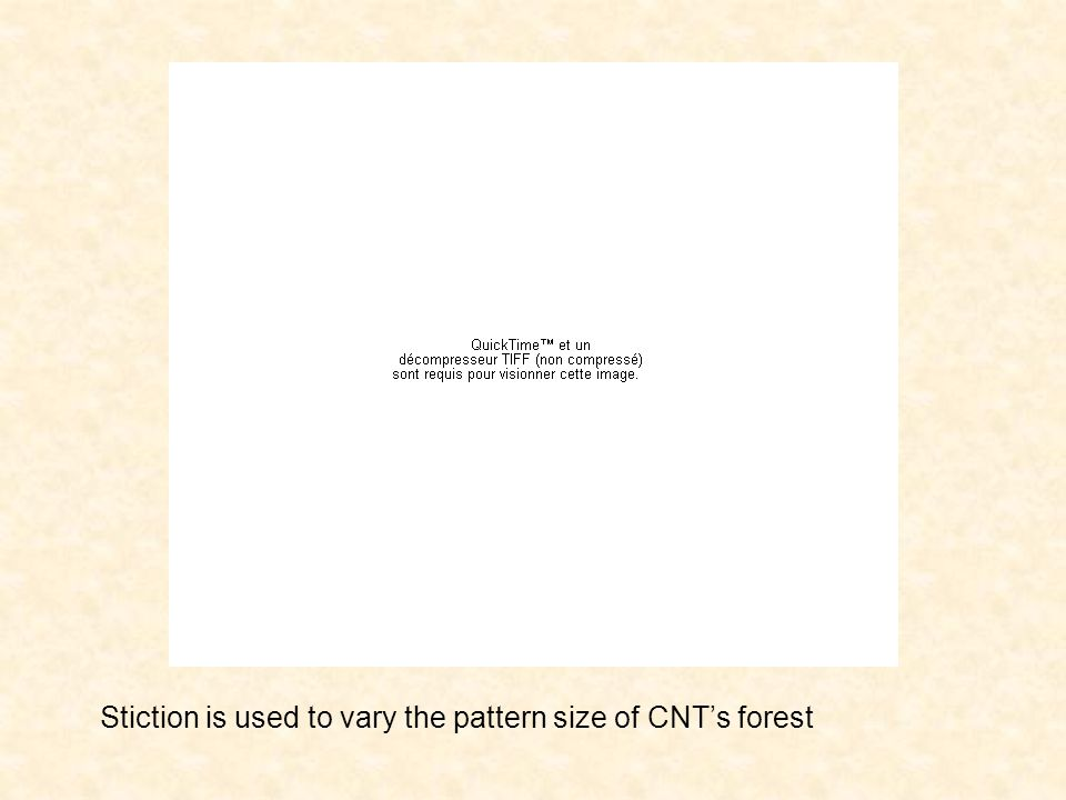 Stiction is used to vary the pattern size of CNT's forest L=1.5 µm L=3.2 µmL=6 µm