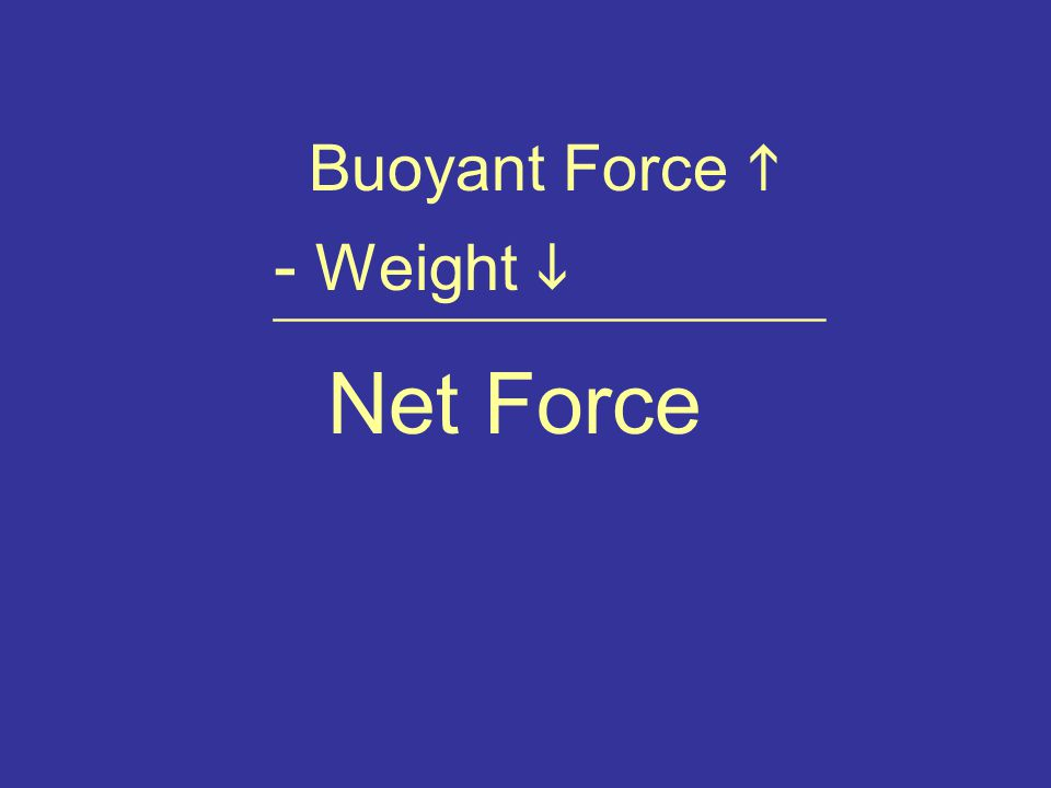 Buoyant Force  - Weight  _______________________ Net Force