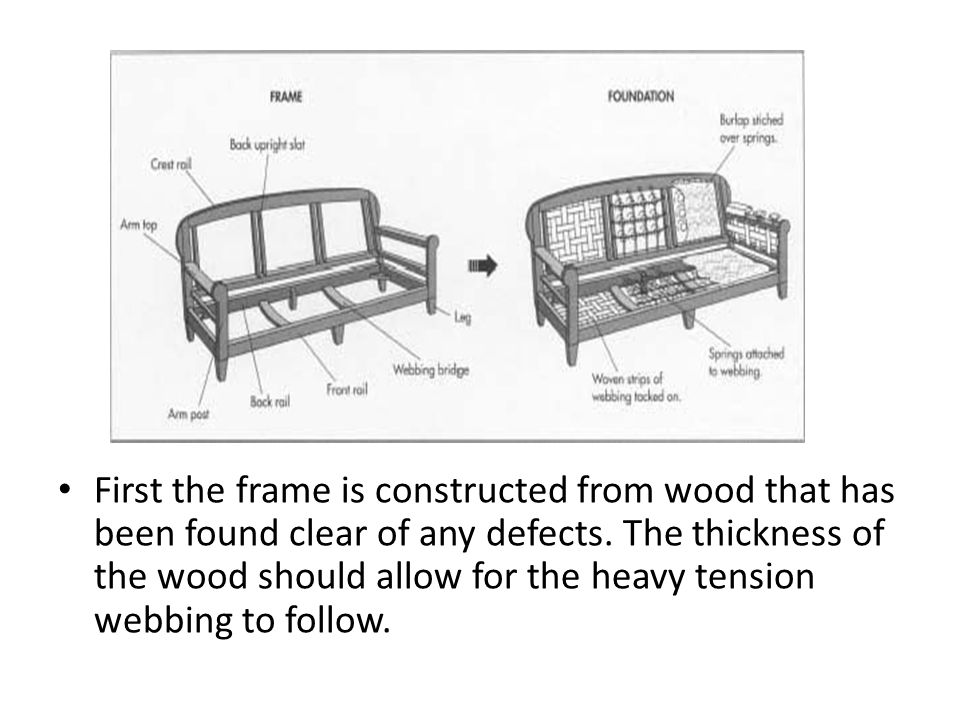 First the frame is constructed from wood that has been found clear of any defects. The thickness of the wood should allow for the heavy tension webbin