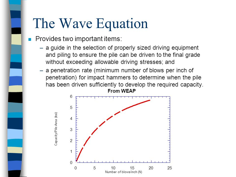 The Wave Equation n Provides two important items: –a guide in the selection of properly sized driving equipment and piling to ensure the pile can be driven to the final grade without exceeding allowable driving stresses; and –a penetration rate (minimum number of blows per inch of penetration) for impact hammers to determine when the pile has been driven sufficiently to develop the required capacity.