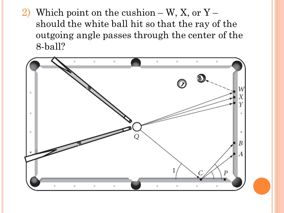 2) Which point on the cushion – W, X, or Y – should the white ball hit so that the ray of the outgoing angle passes through the center of the 8-ball?