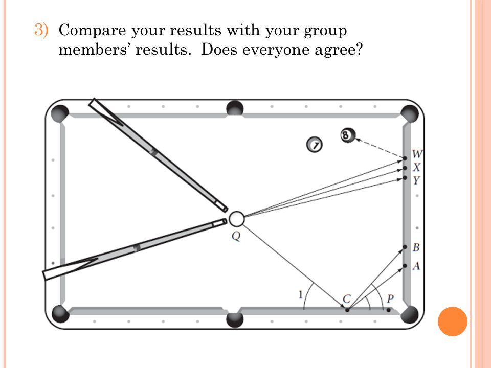 3) Compare your results with your group members' results. Does everyone agree?